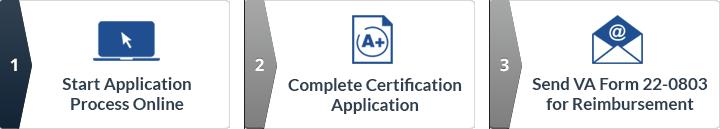 1 - Start Application Process Online, 2 - Complete Certification, 3 - Send VA form 22-0803 for Reimbursement
