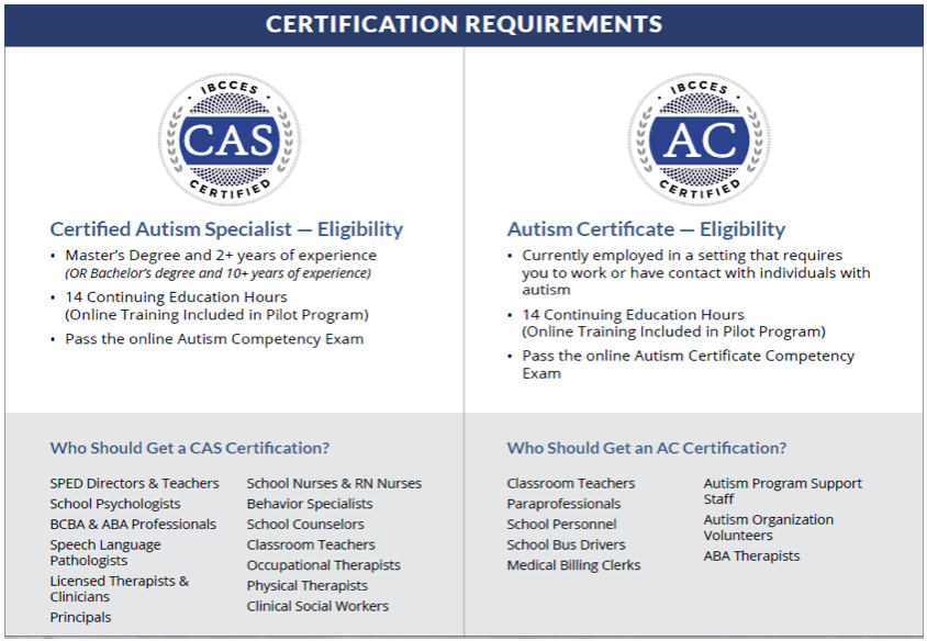 Eligibility Requirements Ibcces